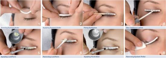 процедура завивки ресниц