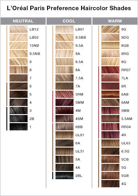 Палитра красок для волос L`Oreal Preference