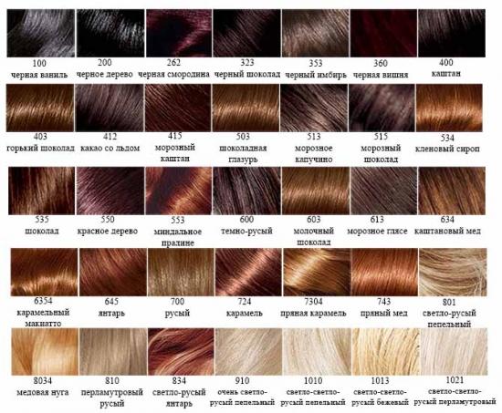 Палитра красок для волос Casting Creme Gloss