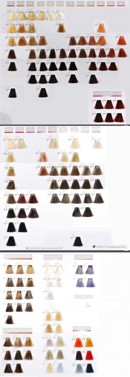 Палитра красок для волос Goldwell Topchic