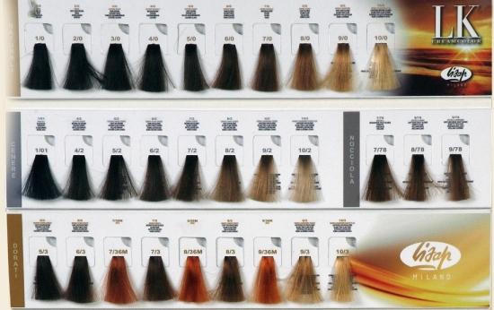 Палитра красок для волос Lisap Cream Color