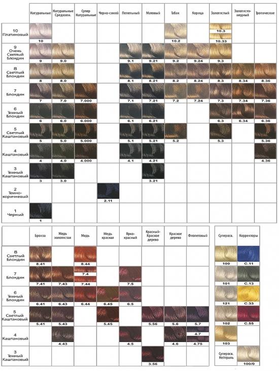 Профессиональная краска селектив палитра цветов