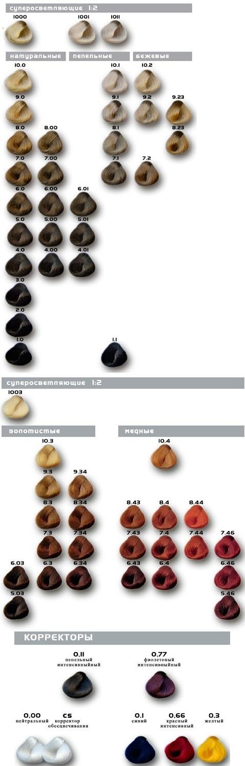 Палитра красок для волос Selective Colorevo