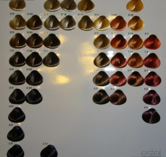 Палитра красок для волос Estel Sence