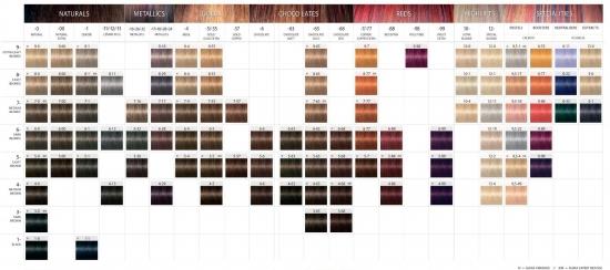 Палитра красок для волос Igora Royal