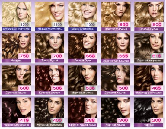 Палитра красок для волос Perfect Mousse