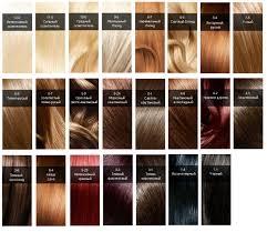 Палитра красок для волос Syoss Color