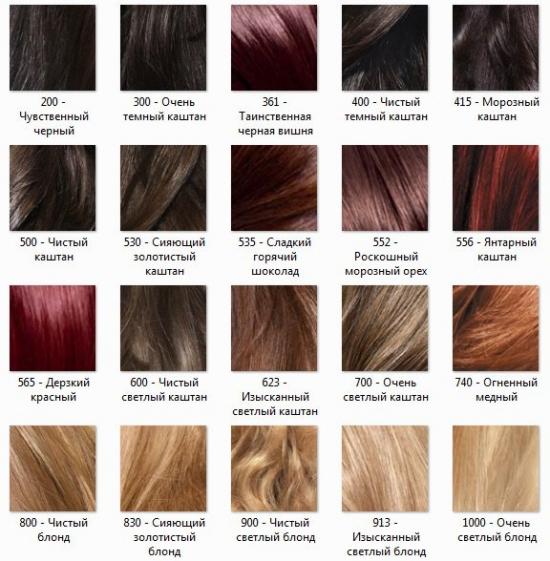 Палитра красок для волос L`Oreal Sublime Mousse