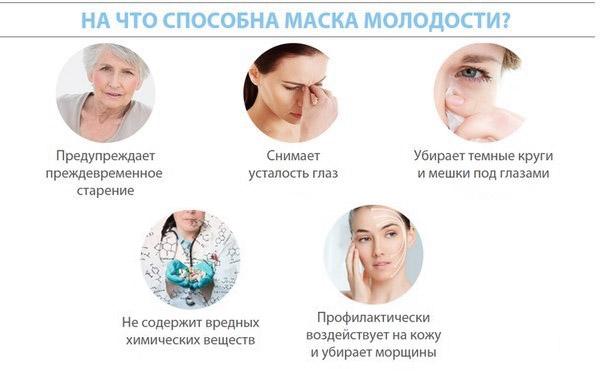 Рецепти масок з картопляного крохмалю від зморшок. Корисні властивості. Переваги і недоліки