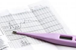 Как измерять базальную температуру при планировании
