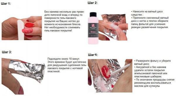 Этапы покрытия ногтей гелем в домашних условиях