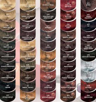 Что означают цифры на краске для волос?