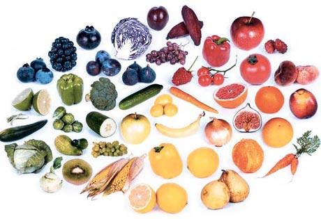 Дієта 1 кг в день - суворий і ефективний спосіб схуднути
