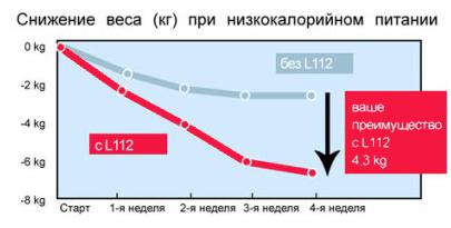 Формолайн Л112 эффект