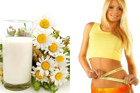 Кефірна дієта на три дні - швидке позбавлення від зайвої ваги