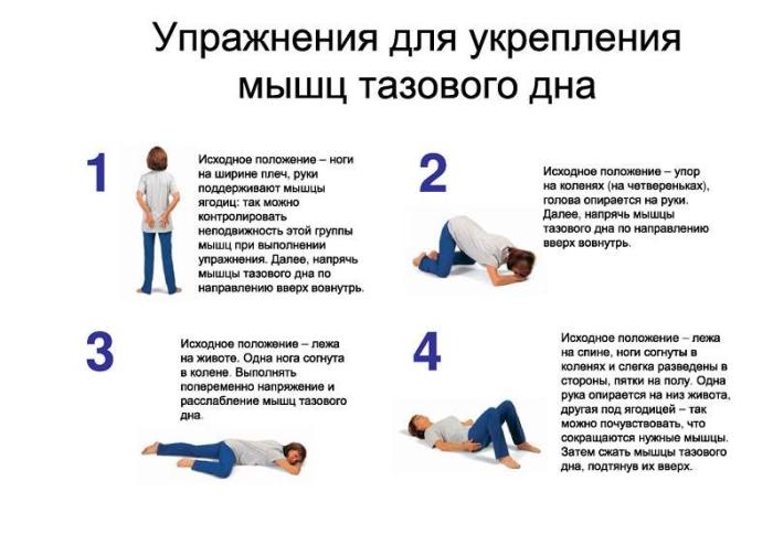 gimnastika-po-suzheniyu-mishts-vlagalisha