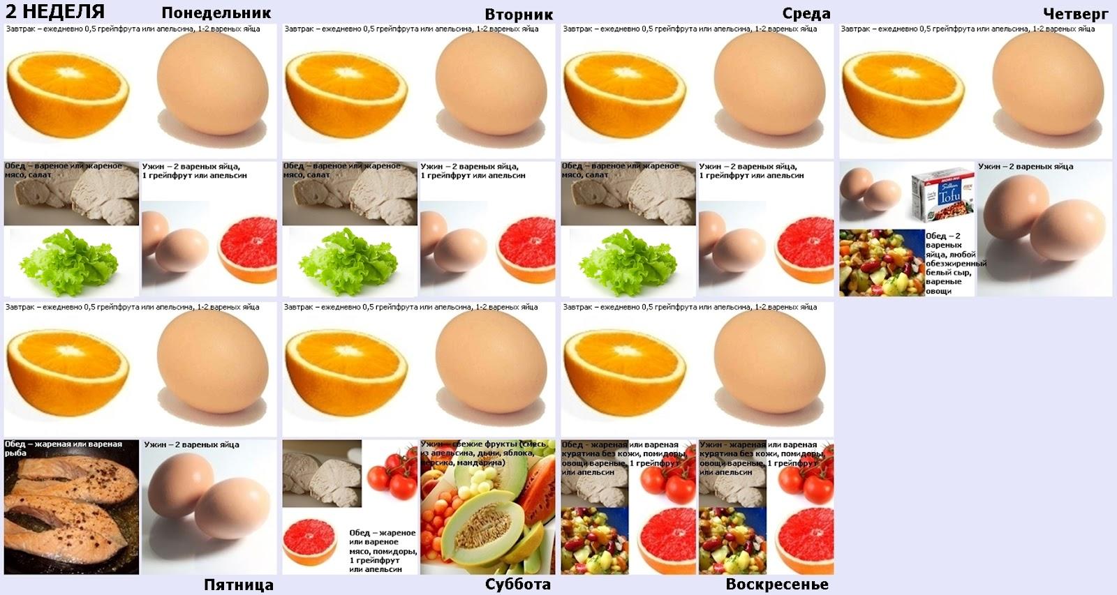 Рыбно овощная диета отзывы и результаты