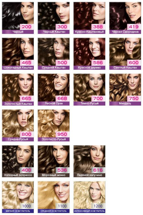 Краска мусс для волос schwarzkopf perfect mousse