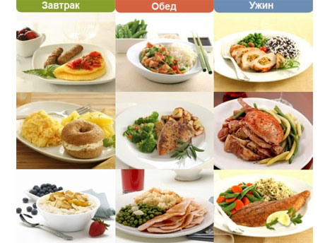 подсказки по питанию