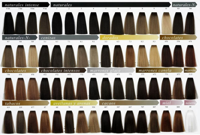 Краща фарба для волосся. Як правильно вибрати фарбу для волосся