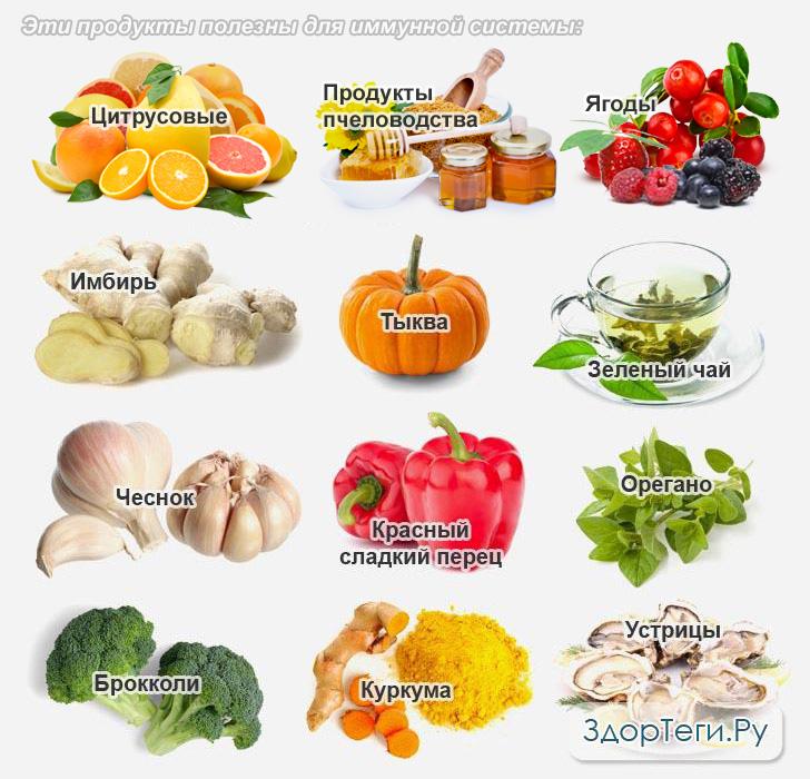 Этими продуктами можно укрепить иммунную систему