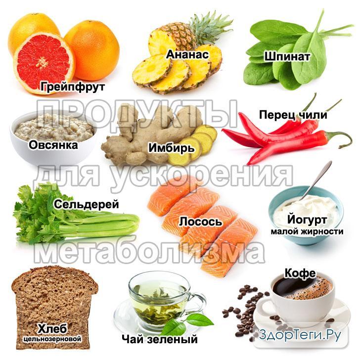 Эти продукты улучшают метаболизм
