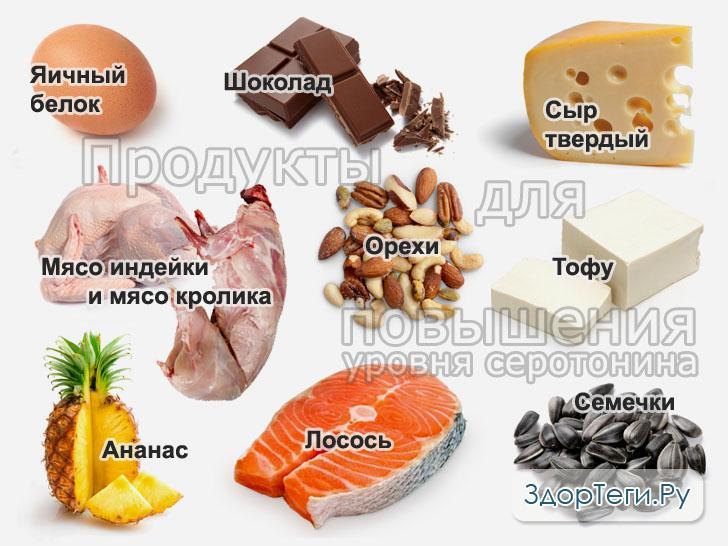 Еда для повышения уровня серотонина