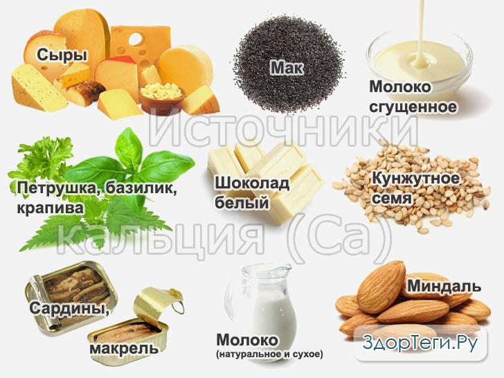 В этих продуктах самое большое содержание кальция