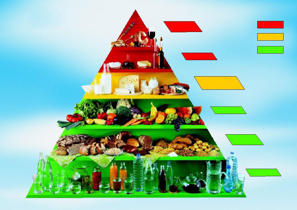 продукты для диеты Светофор