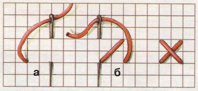 Инструкция по вышивке крестиком 158