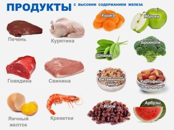 Железосодержащие продукты животного и растительного происхождения