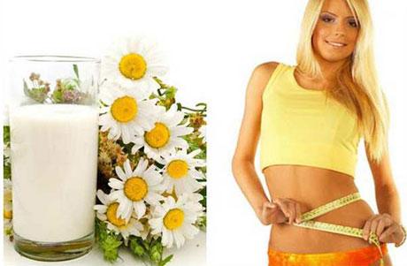 Рідкі дієти як ефективний шлях до стрункості